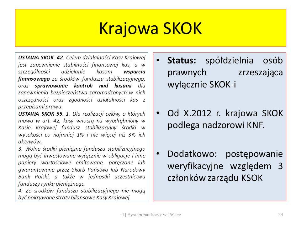 [1] System bankowy w Polsce